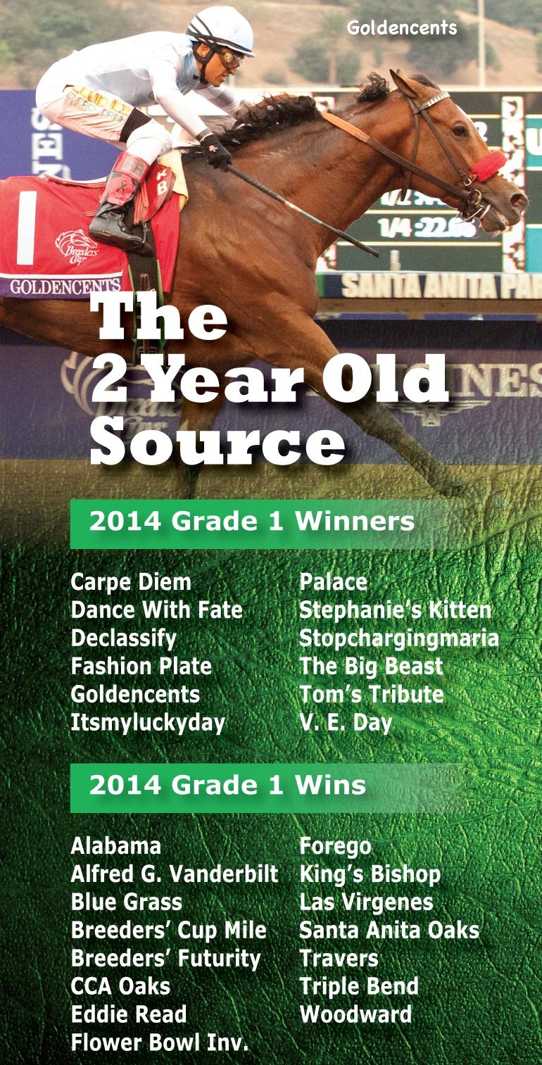 TDN half #1 Goldencents Grade 1 wins_webcrop