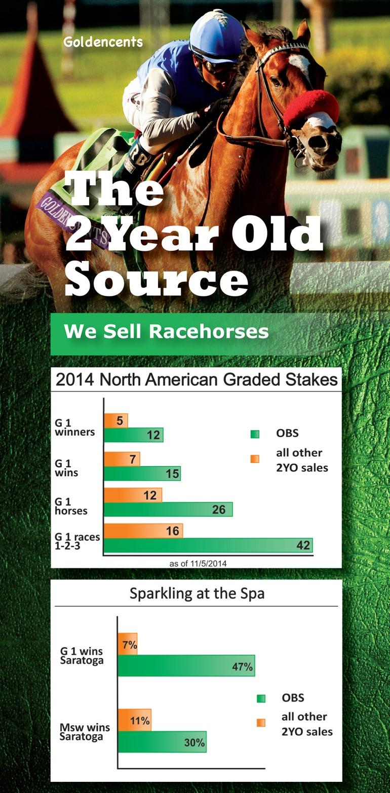 TDN half #4 We Sell Racehorses_webcrop